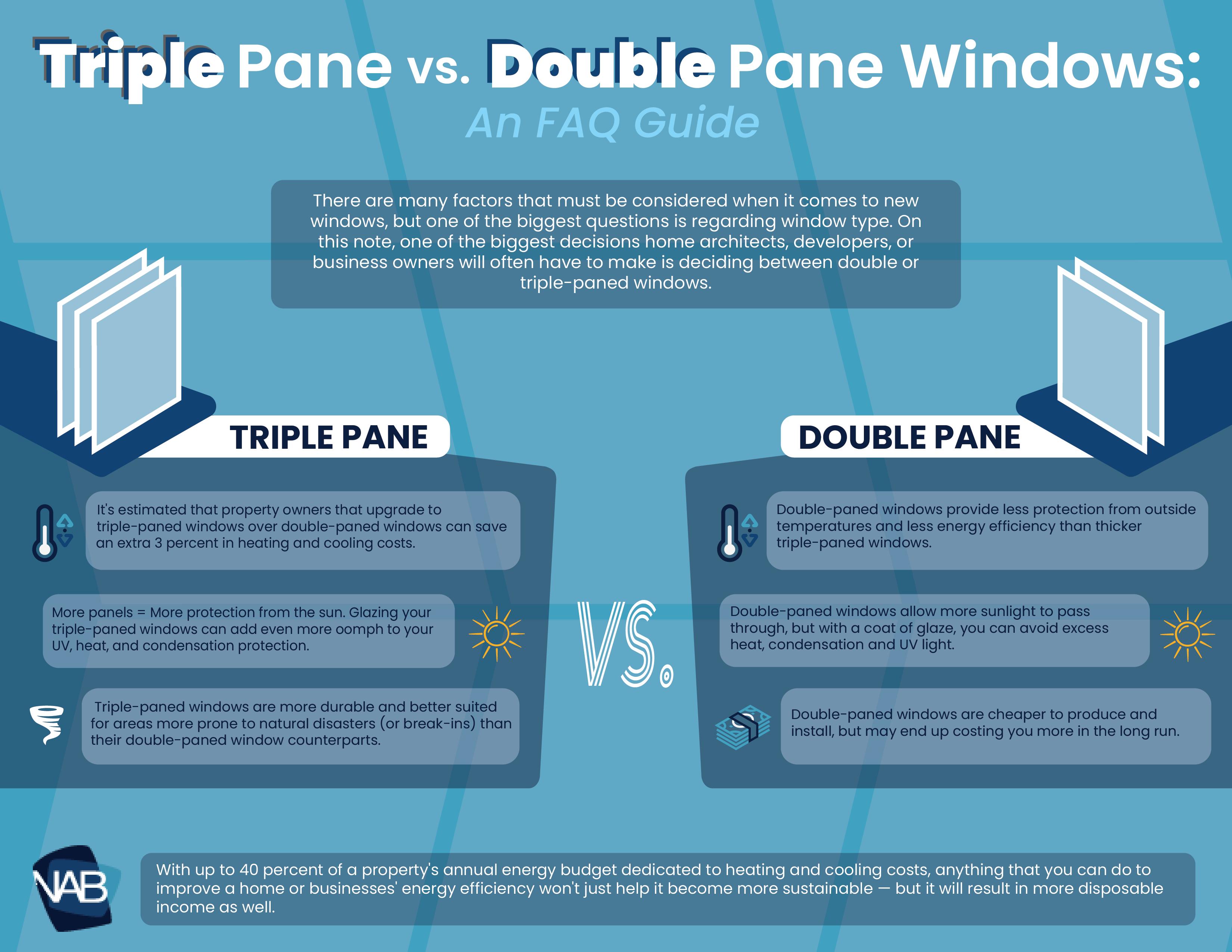 DoubleVTriple Windows (Landscape)