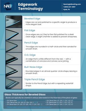 Edgework terminology infographic
