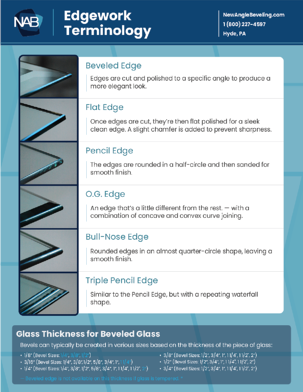 Edgework terminology infographic